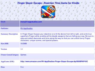 Finger Slayer Escape -  Reaction Time Game for Kindle