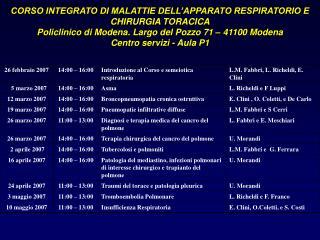 CORSO INTEGRATO DI MALATTIE DELL APPARATO RESPIRATORIO E CHIRURGIA TORACICA Policlinico di Modena. Largo del Pozzo 71