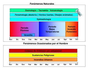 Sismolog a   Tsunamis-  Vulcanolog a