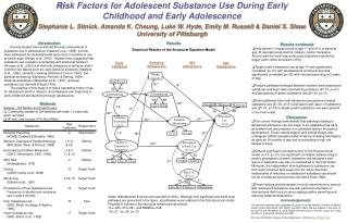 Risk Factors for Adolescent Substance Use During Early Childhood and Early Adolescence   Stephanie L. Sitnick, Amanda K.