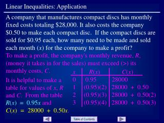 Linear Inequalities: Application