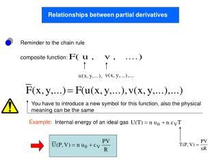 Relationships between partial derivatives