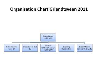 Organisation Chart Griendtsveen 2011