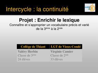 Projet : Enrichir le lexique Conna tre et s approprier un vocabulaire pr cis et vari  de la 3 me   la 2nde