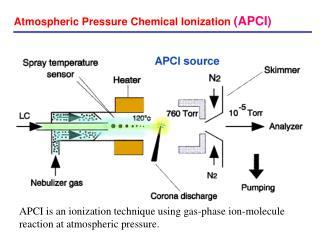 Atmospheric Pressure Chemical Ionization APCI