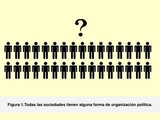 Figura 1.Todas las sociedades tienen alguna forma de organizaci n pol tica.