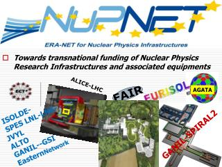 Towards transnational funding of Nuclear Physics Research Infrastructures and associated equipments