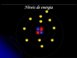niveis de energia