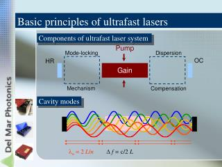 Basic principles of ultrafast lasers