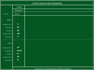 LATIN NOUN DECLENSIONS