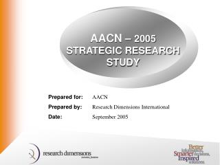 Prepared for: AACNPrepared by: Research Dimensions InternationalDate: September 2005