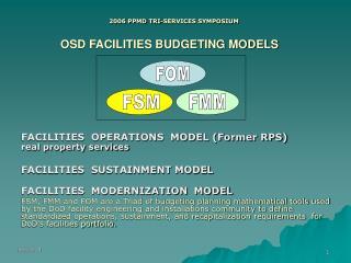 OSD FACILITIES BUDGETING MODELS