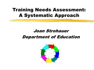Training Needs Assessment: A Systematic Approach
