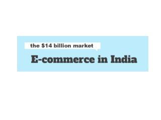E-commerce Market in India
