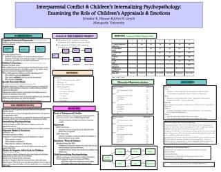 Interparental Conflict  Children s Internalizing Psychopathology:   Examining the Role of Children s Appraisals  Emotion