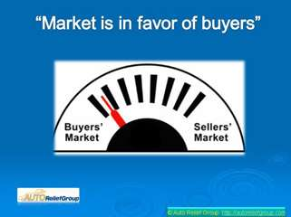 Market in Favor of Buyer's