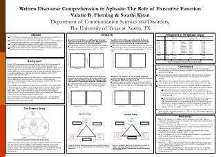 Written Discourse Comprehension in Aphasia: The Role of Executive Function Valarie B. Fleming  Swathi Kiran Department o