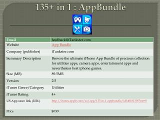 Best App Bundle! Get 135+ Apps in AppBundle for iPhone - All