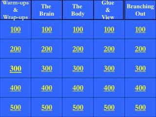 Jeopardy Essay Game
