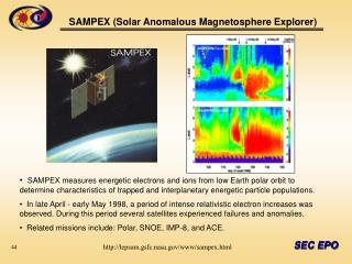 SAMPEX Solar Anomalous Magnetosphere Explorer