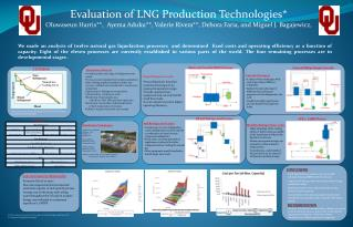 This work was done as part  of  the capstone Chemical Engineering class at OU Capstone Undergraduate Students