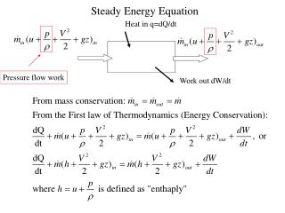 Steady Energy Equation