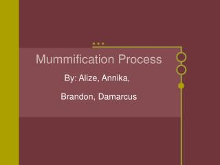 Mummification Process