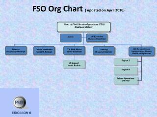 FSO Org Chart  updated on April 2010