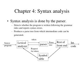 Chapter 4: Syntax analysis