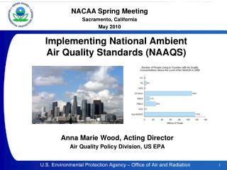 Implementing National Ambient Air Quality Standards NAAQS
