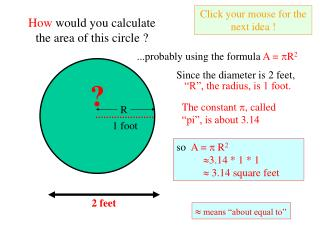 Circle Area Proof