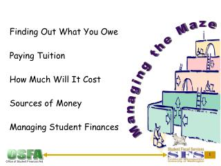 OSFA Office of Student Financial Aid