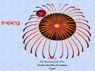 The Beginning had a Plan Torah is the Plan of Creation Ceaser
