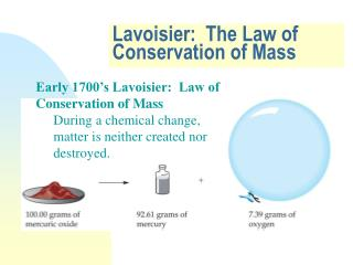 Lavoisier:  The Law of Conservation of Mass