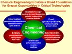 OUTLINE OF CHEMICAL ENGINEERING PROGRAM