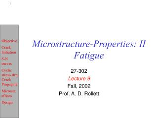 Microstructure-Properties: II Fatigue