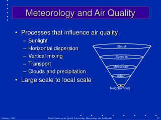 Meteorology and Air Quality