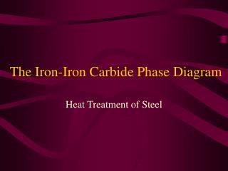 The Iron-Iron Carbide Phase Diagram
