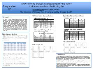 DNA cell cycle analysis is affected both by the type of instrument used and the binding dye
