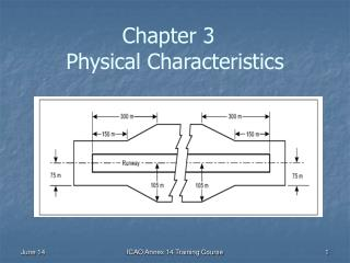 Chapter 3  Physical Characteristics