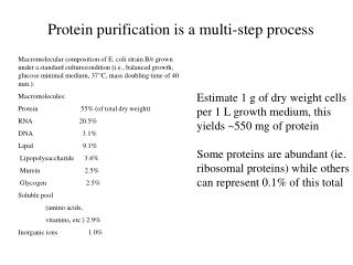 Protein purification is a multi-step process