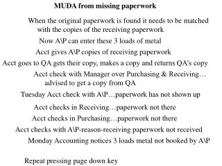Monday Accounting notices 3 loads metal not booked by AP