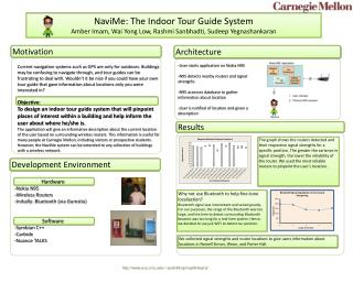 Project PosterNaviMe: The Indoor Tour Guide System Amber Imam, Wai Yong Low, Rashmi Sanbhadti, Sudeep Yegnashankaran