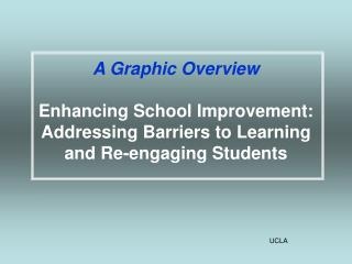A Graphic Overview  Enhancing School Improvement: Addressing Barriers to Learning and Re-engaging Students