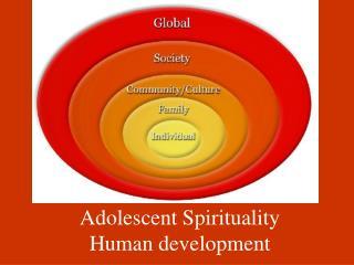 Adolescent Spirituality Human development