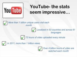 YouTube Marketing - THE DANGERS