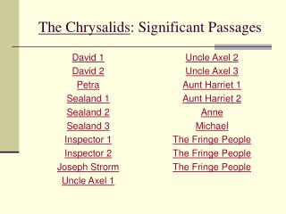 The Chrysalids: Significant Passages