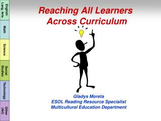 Reaching All Learners  Across Curriculum