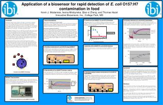 Application of a biosensor for rapid detection of E. coli O157:H7 contamination in food Kevin J. Modarress, Iwona Mielzy