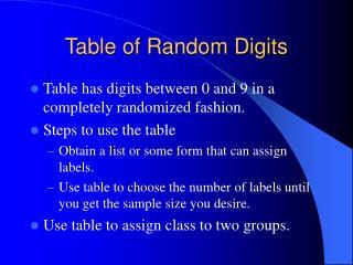 Table of Random Digits